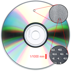 CD surface magnified to show the binary data encoded as reflecting and non-reflecting areas