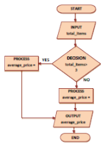 Conditional control structure