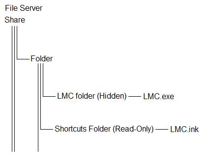 LMC Simulator VB.NET .exe Network Installation Image 3