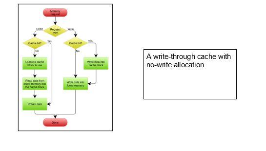 Computational Thinking Image 2