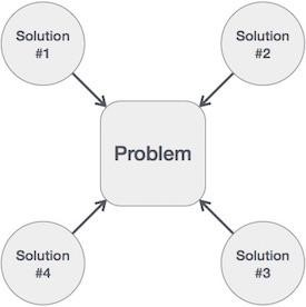 How to write Computer Algorithm for beginners? Image 2