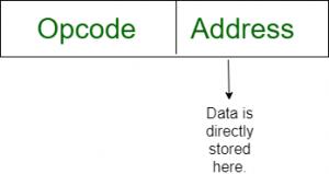 Memory Address Modes Image 2