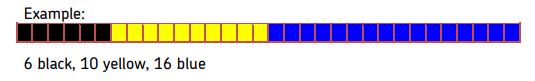 Run Length Encoding Image 3