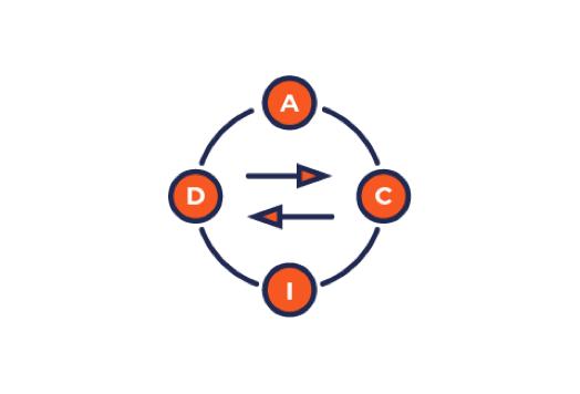 ACID Image 1