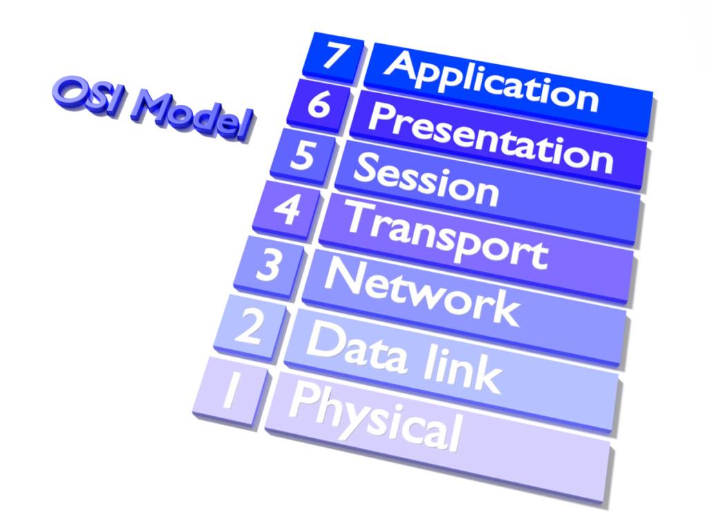 Protocol Layers Image 1